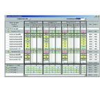 Personaleinsatzplanung ist komplex: Einteilung der Mitarbeiter auf Basis ihrer Qualifikation und des Bedarfs der einzelnen Produktionslinien (Kostenstellen)