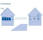 Drahtloses Monitoring-System für PV-Analgen