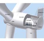 3-MW-Windenergieanlage von Siemens