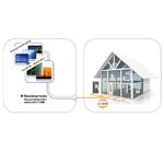 Smart-Metering-Plattform für intelligente Vernetzung