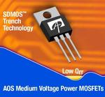 MOSFETs für Green Power Supplies