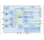 LF-Empfänger-Baustein mit automatischer Antennenabstimmung
