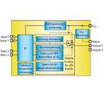 Intelligent Power Switch VNI2140J