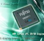 Grafik-Controller für hybride Kombiinstrumente