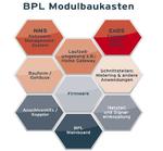 PPC: Smart Grid - Schritt für Schritt
