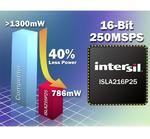 Intersil: Stromsparende High-Speed-ADCs