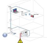 Devolo: Smart-Meters über die Steckdose vernetzen