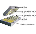 Bild 2 Thermogenerator-Chips.jpg
