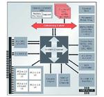 Bild 1: Blockdiagramm der Quad-Core-Version des Armada XP mit Peripherie