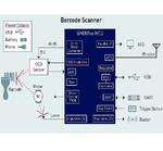 Bild 1: Ein Barcode-Scanner-Design profitiert von hochintegrierten Mikrocontrollern wie dem »SiM3U1xx« aus der »Precision32«-Familie von Silicon Labs