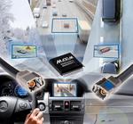 Koaxialer High-Speed-Video-Link für Automobilanwendungen
