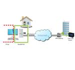 Ecos gibt Tipps für BYOD ohne Risiko