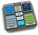Cortex-M4-MCUs mit 200 µA/MHz
