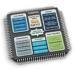 Cortex-M4-Familie mit AVR-Eigenschaften