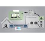 PPC und GreenPocket treiben Smart Metering voran