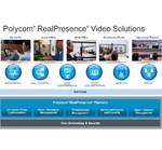 Visual-Collaboration trifft Unified-Communications