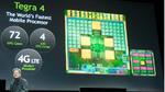 Nvidia stellt Tegra-4-Mobilprozessor vor