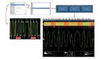 Rückverfolgen eines Protokollfehlers durch einen Glitch im Signal