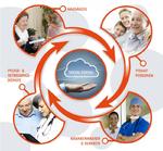 Portallösung für Kliniken