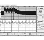 Bild 7: Asymmetrische Wellenform am TSENSE-Pin (Kanal1) des LTC3880, hervorgerufen durch das injizierte Signal vom Schaltknoten in diesen Pin
