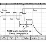 Bild 8: Einkopplung in den LT3880 (32-µA-Messung)
