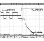 Bild 9: Einkopplung in den LT3880 (2-µA-Messung)