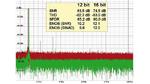 Die dynamischen Parameter bei 12 bit (rot) und 16 bit (grün) im Vergleich