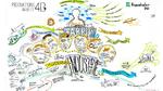 Studie skizziert »Produktionsarbeit der Zukunft – Industrie 4.0«