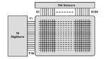 CERN forderte eine Schaltmatrix, die bis zu 104 analoge Quellen mit bis zu 16 Digitizern verbindet