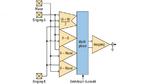 Blockschaltung eines Tastkopfs, der die Messung von differenziellen, unsymmetrischen und Gleichtakt-Spannungen über eine einzige Verbindung mit dem Testobjekt erlaubt