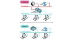 Kanalvielfalt in der Kundenkommunikation