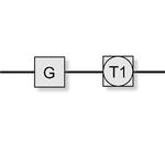 Sicherheitsbezogenes Blockdiagramm der SF1