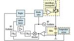 Bild 1. Ersatzschaltbild des Schnellladeverfahrens mit analogen Bauelementen. Die Umsetzung in der Praxis ist ein rein digital geregeltes System.