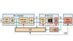 Systemübersicht eines 1,2-kW-Batterieladers, der auf Basis des neuen Verfahrens aufgebaut wurde.