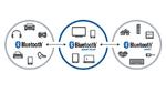 Bluetooth Low Energy in Smartphones - wie funktioniert das?