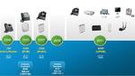Bild 1. Die Entwicklung von Power over Ethernet hat den derzeitigen 30-W-Standard hinter sich gelassen.