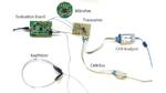 Bild 1. Das STM32F4 Discovery Board von STMicroelectronics verfügt über ein integriertes Mikrofon und einen Audioausgang für Kopfhörer oder Lautsprecher. Als CAN Transceiver kommt ein Microchip MCP2551 zum Einsatz. Zur Messung der CAN-Bus-Auslastung