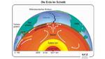 Der Beitrag der Geothermie zur Grundlastsicherung