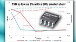 TI: PFC-Controller verbessert Energieefizienz