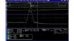 Bild 4: Einschalten des Aufwärtswandlers (Cyan: Drain-Source-Spannung (60V/div); Grün: Gate-Source-Spannung (2V/div); Magenta: Spulenstrom (2,5A/div))
