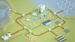 »Energiesystemanalyse« & »Leistungselektronik in Stromnetzen«