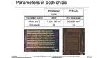 8-Bit-CMOS-Mikroprozessor auf Plastikfolie