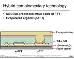 Hybridtechnologie