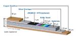 Die Industrialisierung der Hochtemperatur-Supraleitung