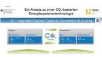 Überschüssiger Strom verwandelt Kohlendioxid in Erdgas