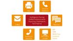 VerLYNCtes Contact-Center