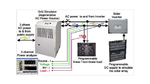 Wie PV-Wechselrichter die Netzqualität verbessern