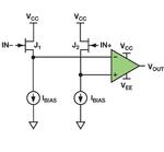 Bild 2: Bei einer Verstärkung von 1 eine stabile (Unity-Gain)-Version eines Verstärkers