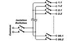 Worauf kommt es beim Signalmanagement an?