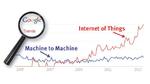Von M2M zum Internet of Things